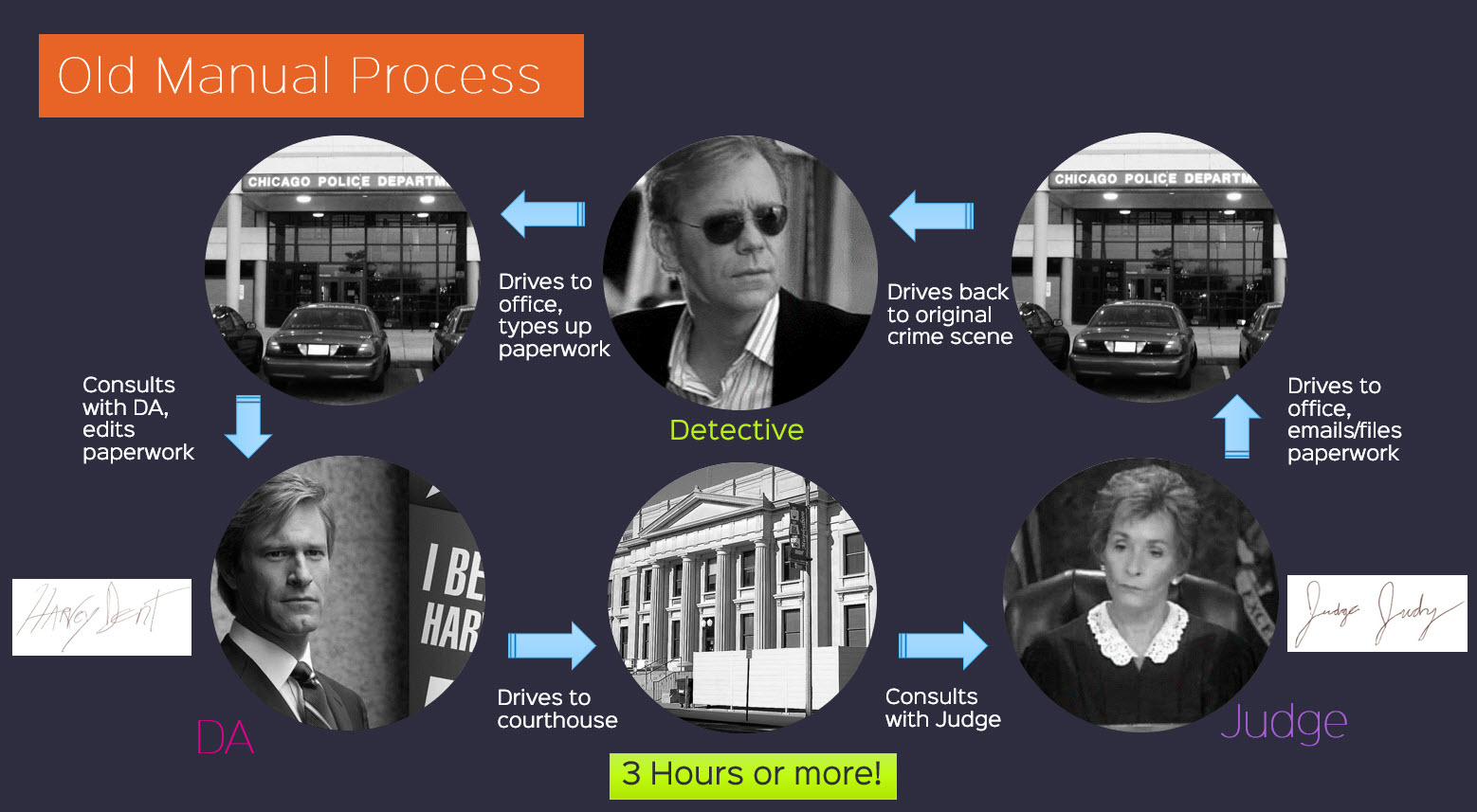 old-search-warrant-process
